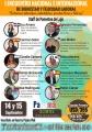 I Encuentro Nacional e Internacional de Bienestar y Felicidad Laboral