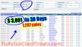 get-paid-3-instantly-into-your-paypal-account-3577-1.jpg