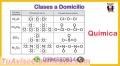 Clases Particulares de Física, Matemática, Química, Geometría, Trigonometría, Quito, domicilio