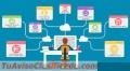 Genera Dinero Utilizando Tus Redes Sociales