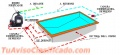 Piscinas, purificador de piscinas, tratamientos para piscinas, purificadores de agua