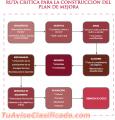 unidades-de-aprendizaje-sesiones-rutas-planes-de-mejora-pa-pcc-mapas-de-progreso-3.png